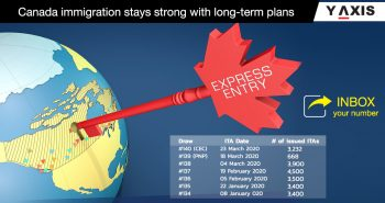 Canada flexible immigration