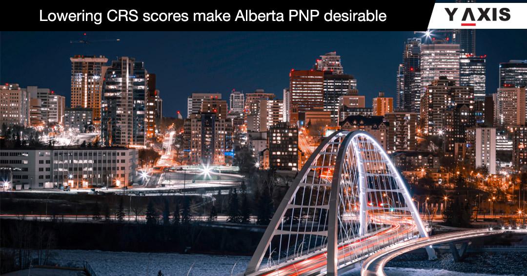 Alberta draws in April CRS