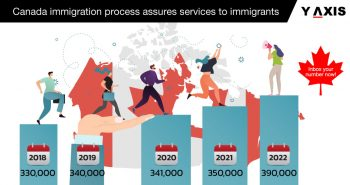 Canada looks at more immigration