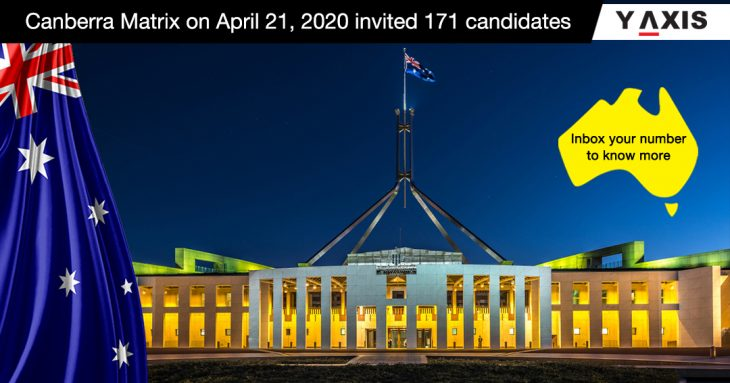 Canberra Matrix Draw