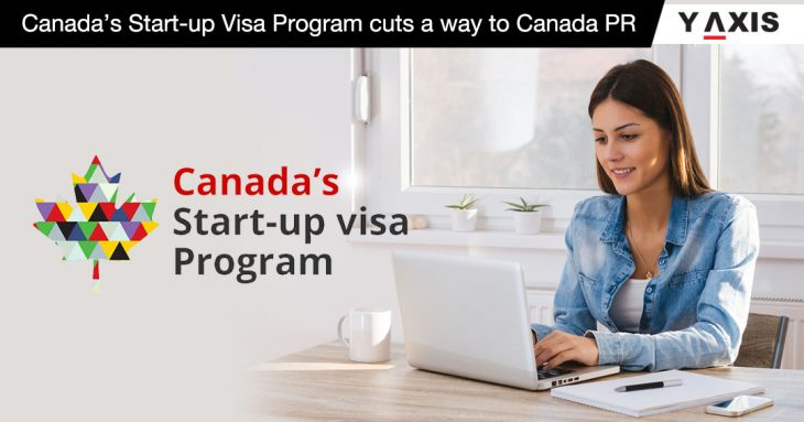 Canada new PR Startup visa