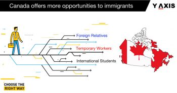 Canada-immigration-pathways