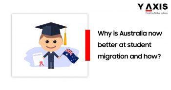 Australia work visa change