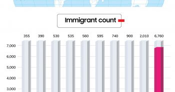 Canada-immigration-June-2020