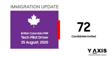 BC PNP Tech Pilot draw invites 72 candidates