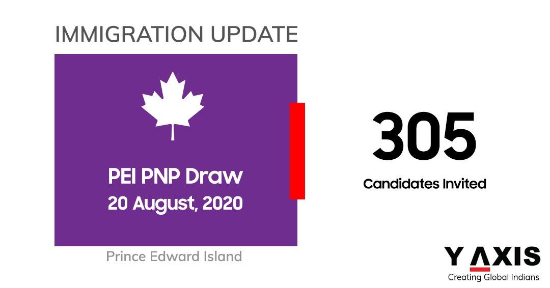 Prince Edward Island PNP draw