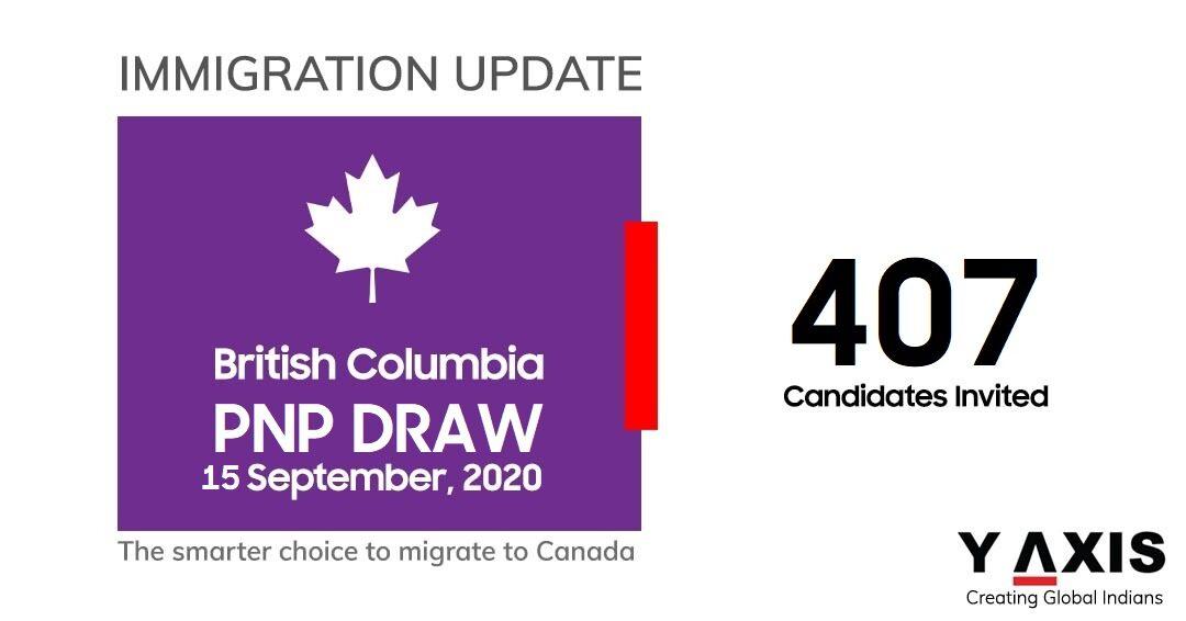 British Columbia chooses 407 new immigrants in PNP draw