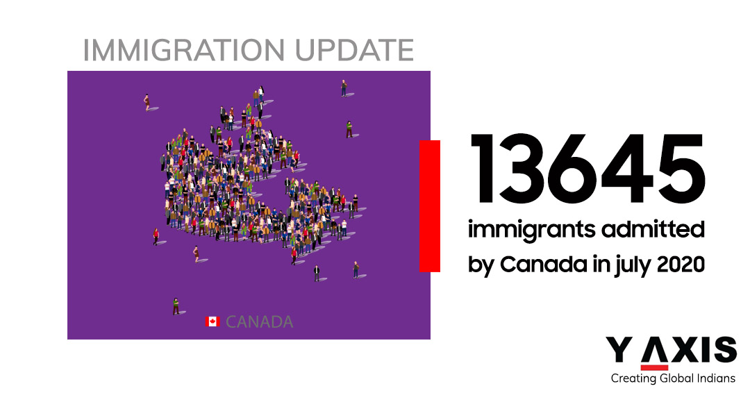 Canada immigrants in July