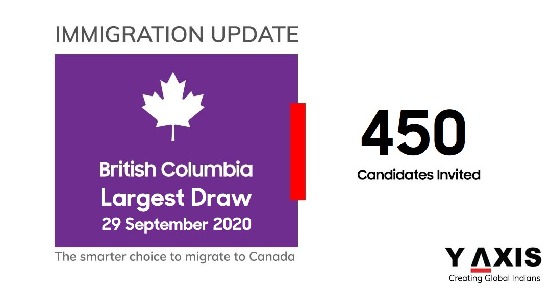 British Columbia's latest PNP draw invites 450 candidates