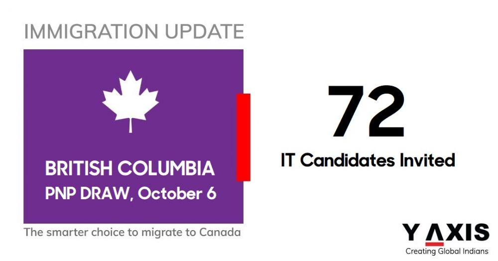 72 IT workers invited in latest BC PNP Tech Pilot draw