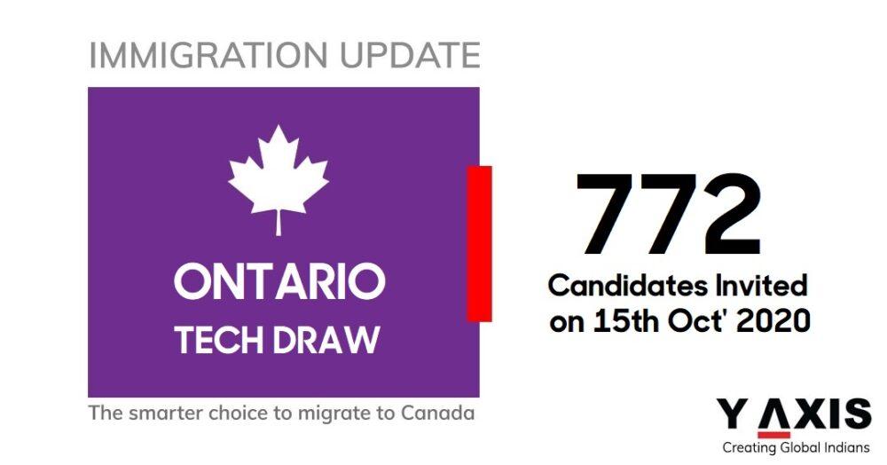 Ontario-Tech-Draw