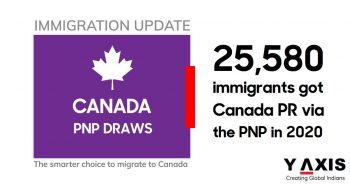 Improved immigration in Canada