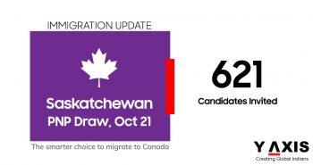 Saskatchewan October 2020 draws results