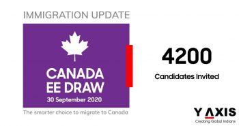 Canada's all-program draw invites 4,200 immigrants