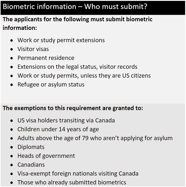 New VACs in the US for Canada immigration