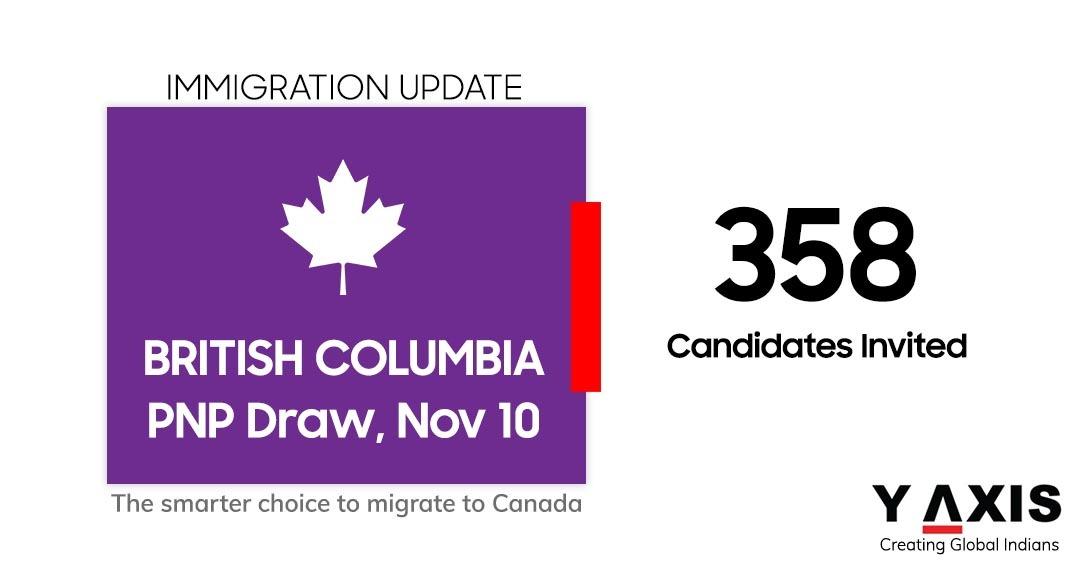 BC PNP draw 358 invites