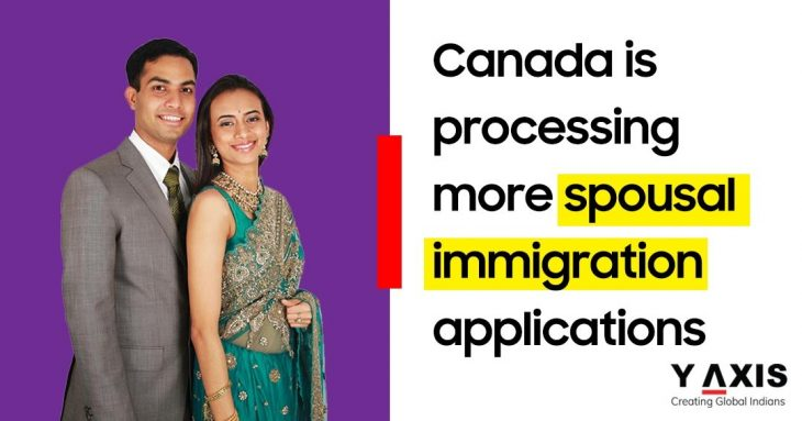 Canada Spousal immigration application