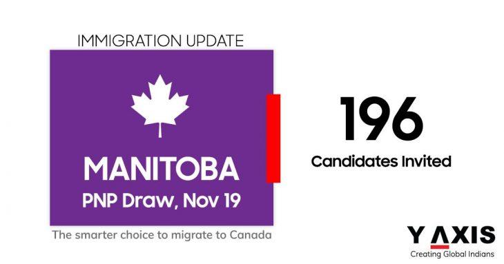 Manitoba draw 196 invites