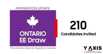 Ontario draw invites 210 immigrants