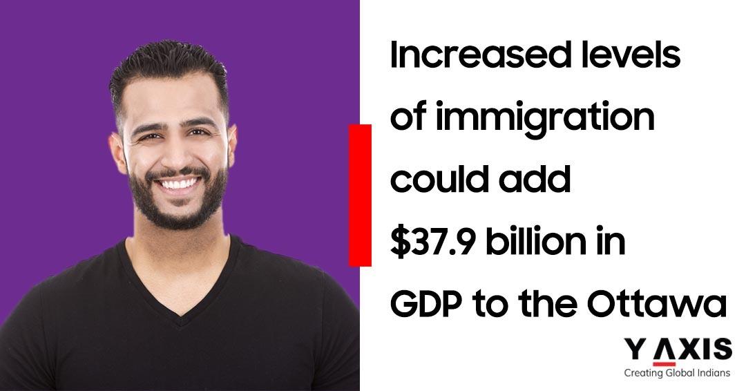 Ottawa-Gatineau immigration study