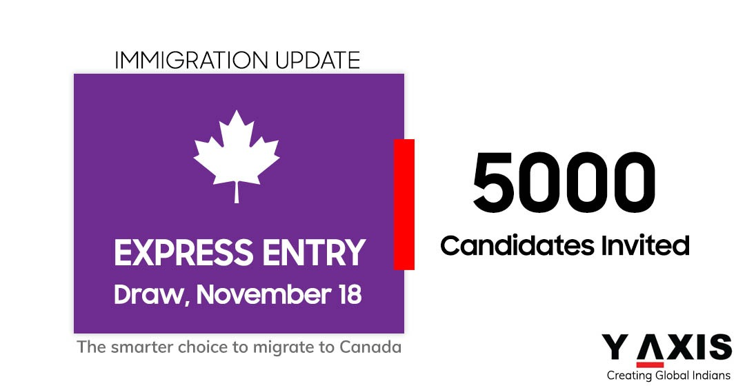 The latest and biggest Express Entry draw held in Canada