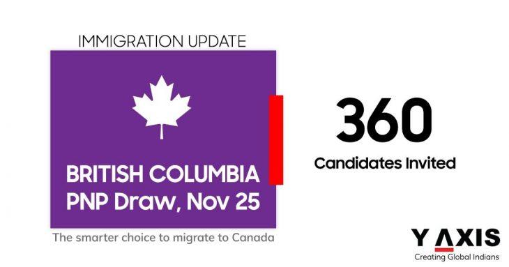British Columbia draw invites 360 candidates