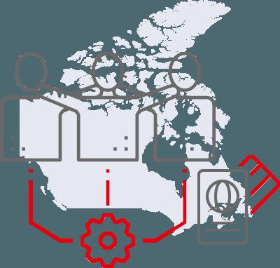 Canada Visa Resources