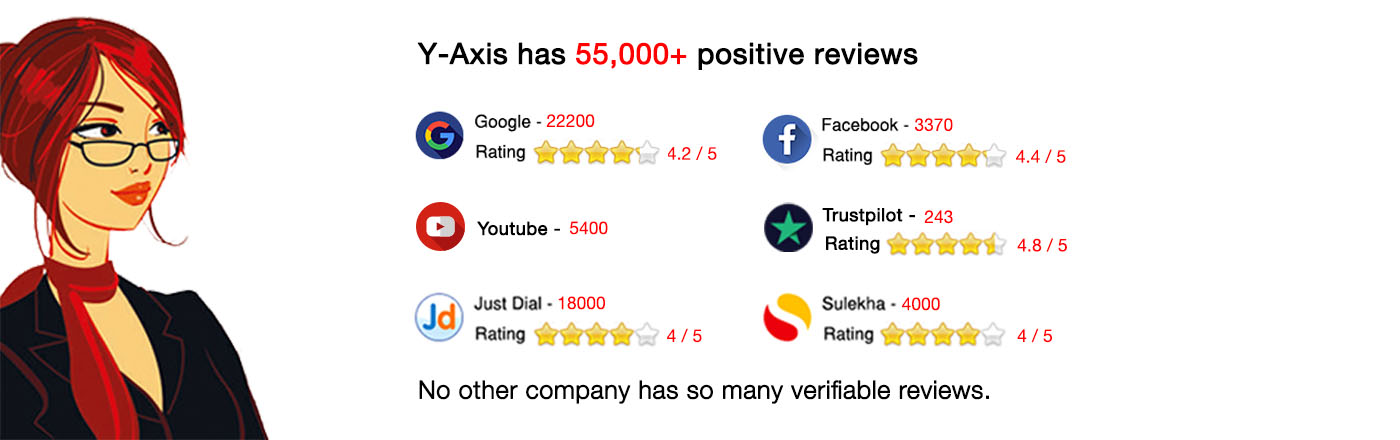 Y-Axis Verified Reviews